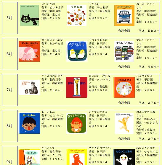 子育てナビゲーションの絵本定期購読サービス『ブッククラブ』0〜1歳児コース