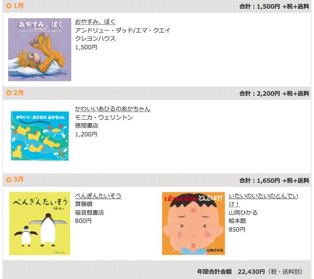 絵本の定期購読クレヨンハウスのブッククラブ1歳児コース1〜3月