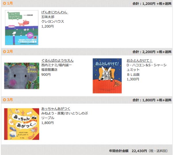 絵本の定期購読クレヨンハウスのブッククラブ2歳児コース1〜3月