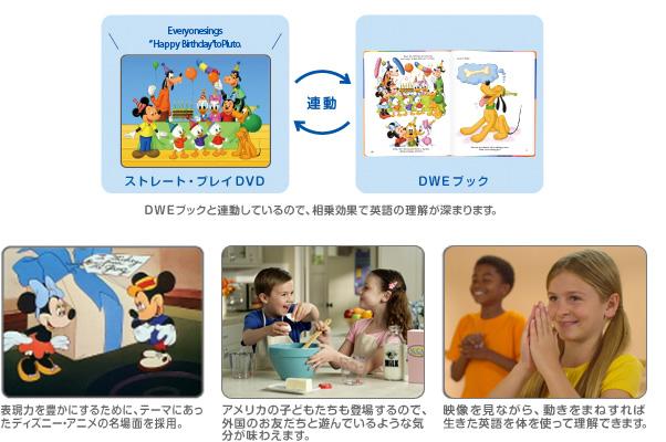DSP ディズニー英語システム(DWE)教材パッケージ 教材が連動している