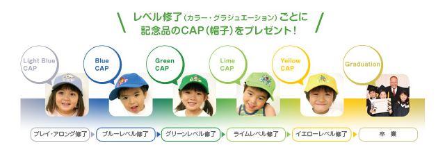 ディズニー英語システム(DWE)教材パッケージ CAP(キャップ)制度