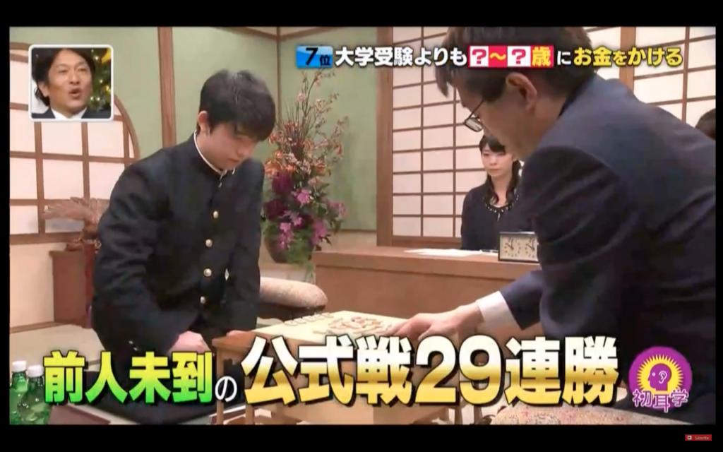 天才中学生棋士藤井四段の例