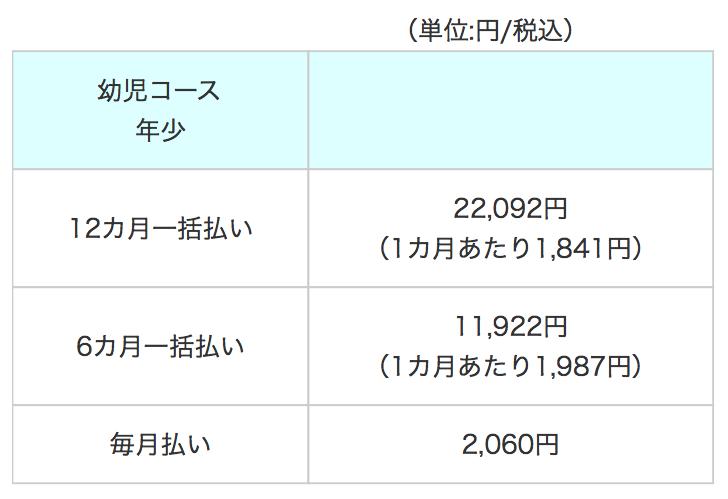 Z会 1,841円