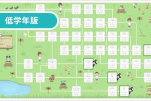 【RISU算数ブログ】低学年問題をやった効果! 期待通りのメリットと想定外のデメリット(小学1,2,3年生レベル)