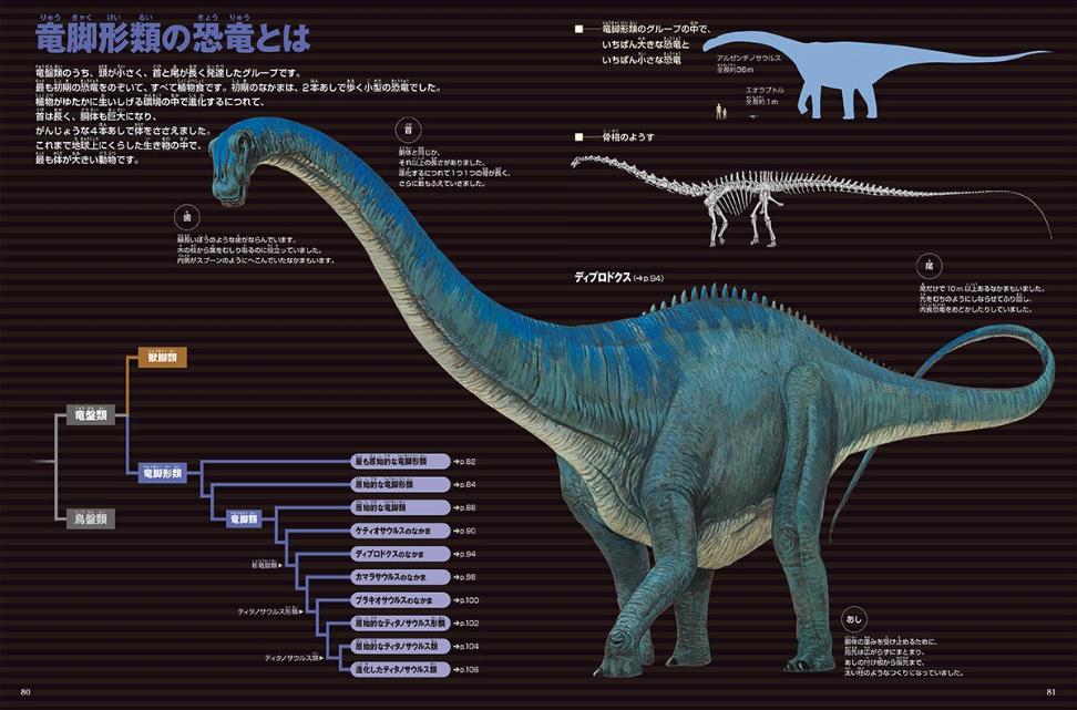 恐竜 (小学館の図鑑 NEO)