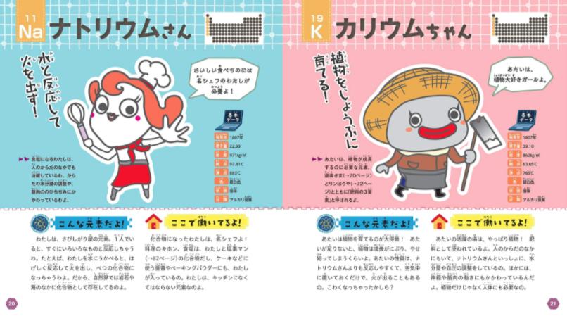 元素キャラクター図鑑