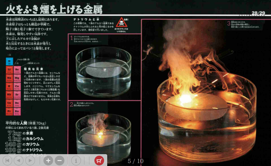 図鑑NEO 元素のひみつ