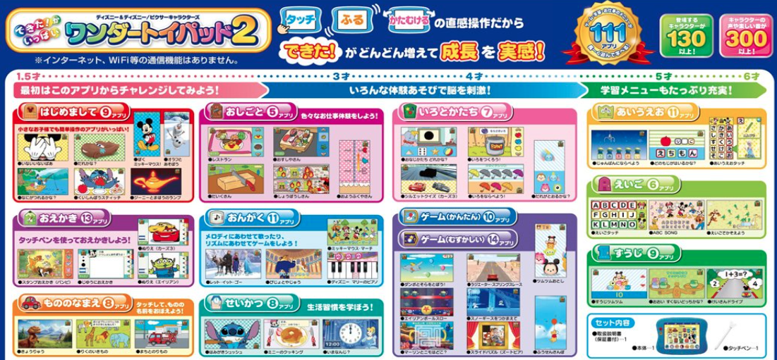 できた!がいっぱいワンダートイパッド2 幼児タブレット学習教材玩具