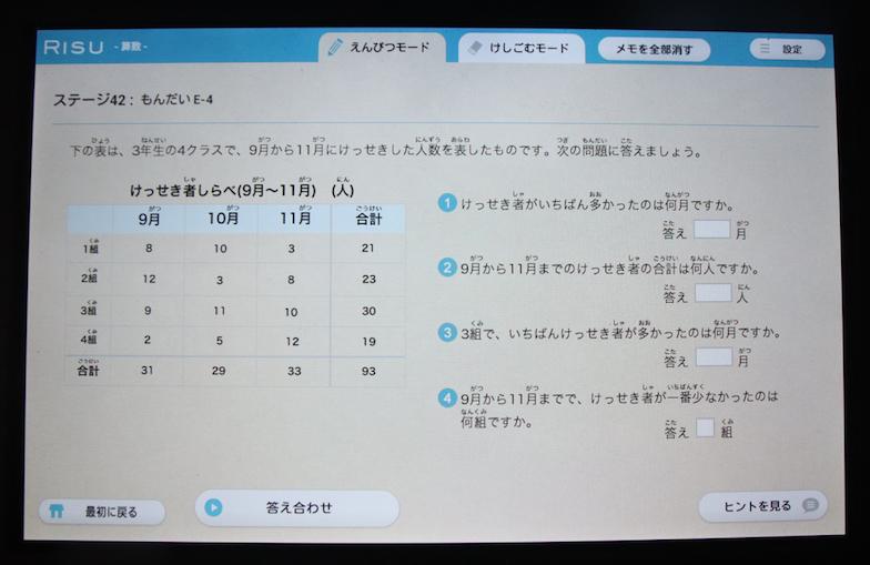 RISU算数 3年生 グラフ
